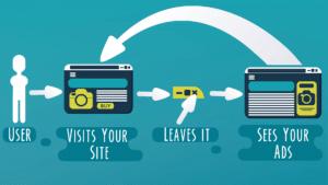 cost effective digital marketing
