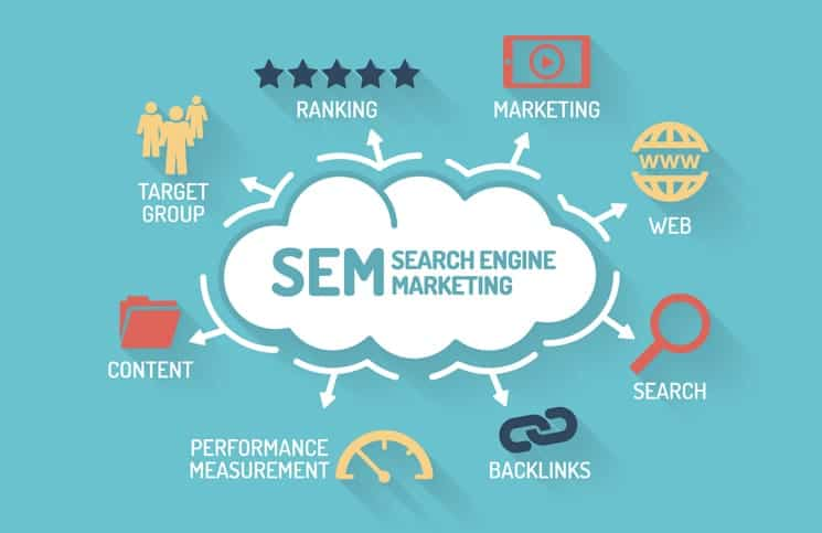 search engine marketing steps image